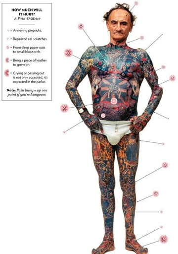zonas de dolor tatuajes guia