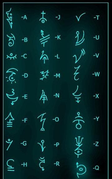 tatuajes de runas y su significado abecedario