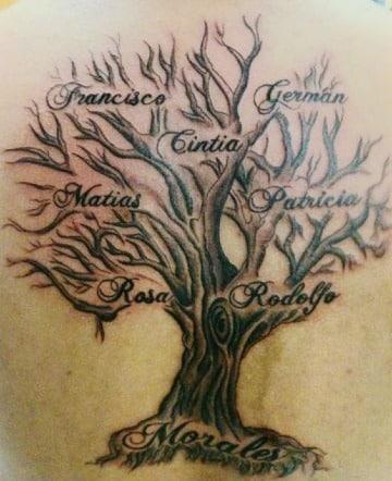 significado de tatuajes de arboles con nombres